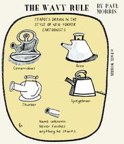 wavyrule_teapots.png
